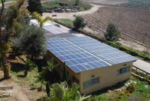 Sustainability at Retorno